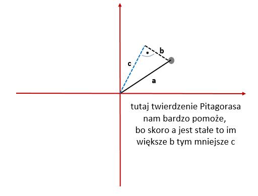 Analiza głównych składowych przykład