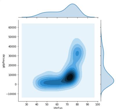 wykres rozrzutu (scatter plot) python