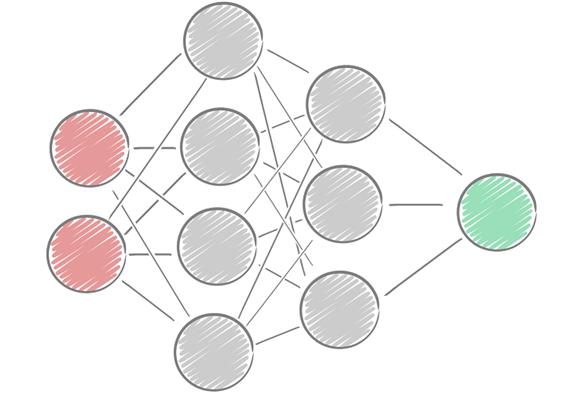sieć neuronowa schemat