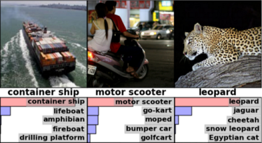 computer vision - classification