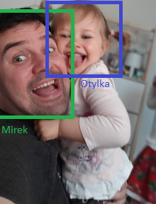 computer vision - identification